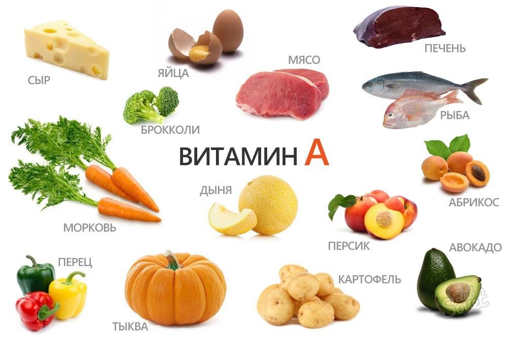 в каких продуктах витамин A
