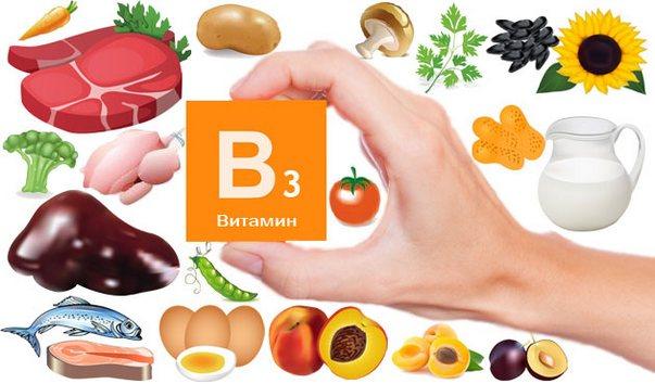 в каких продуктах витамин B3