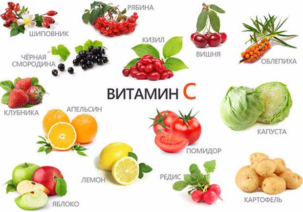 в каких продуктах витамин C