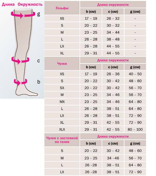 компрессионные чулки размеры