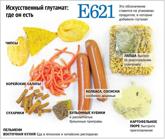 глутамат натрия в продуктах