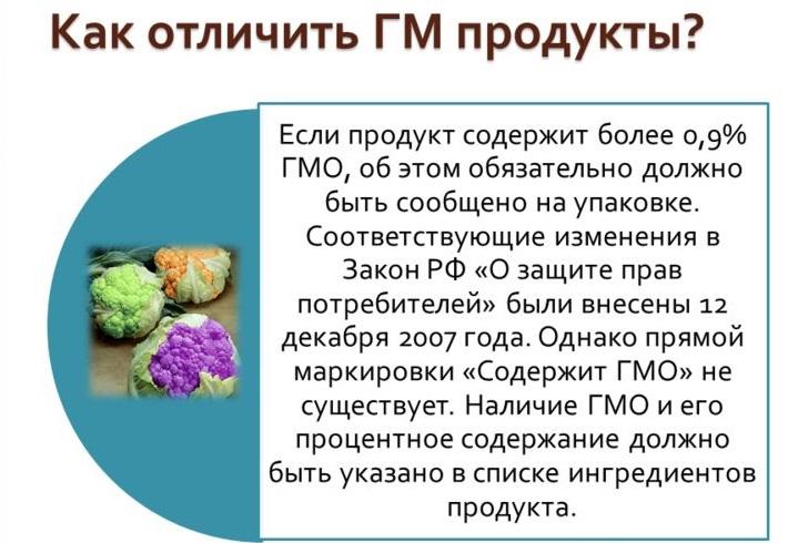 как отличить ГМО
